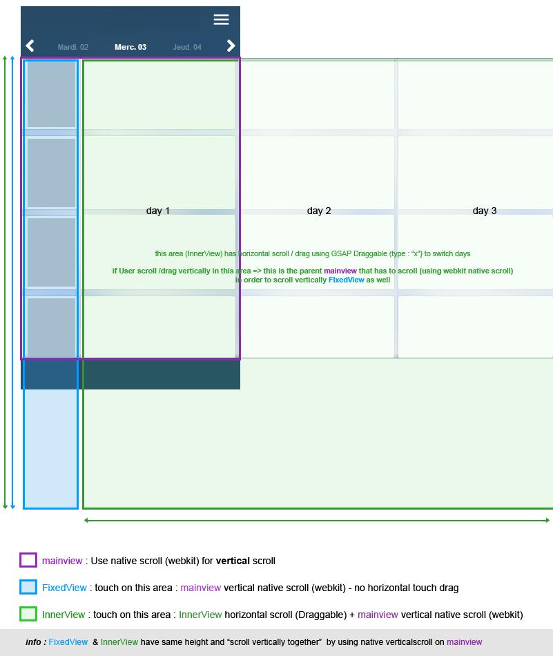 Draggable on mobile : how to manage horizontal draggable and